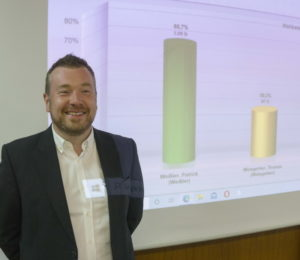 Gratulation für den Wahlsieger Patrick Weißler